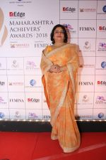 Dr Madhu Chopra at the ET Edge Maharashta Achievers Awards 2018_5a9809a231832.JPG